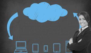 Online backup van ICTEL | Uw dat is veilig bij ons